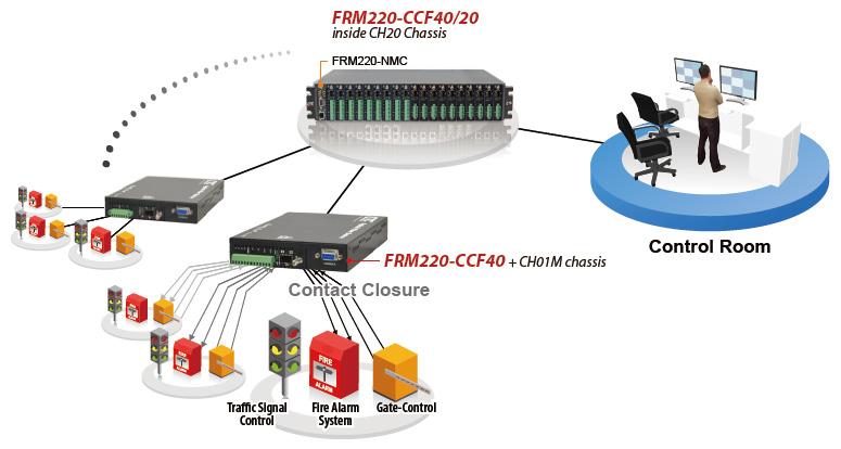 At Amp T Fiber Nid Wiring Diagram. At&t Telephone Wiring, At&t ...