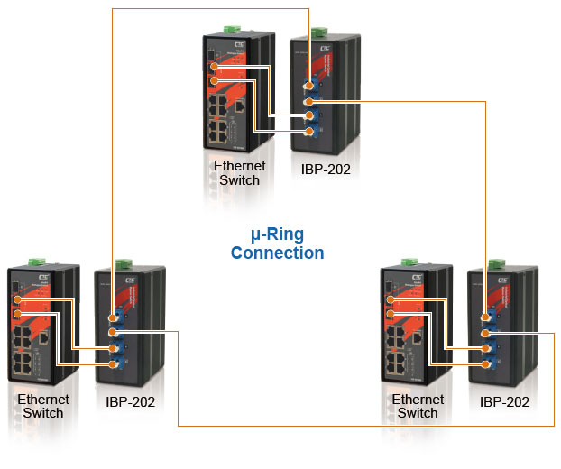 Application example in ring connection