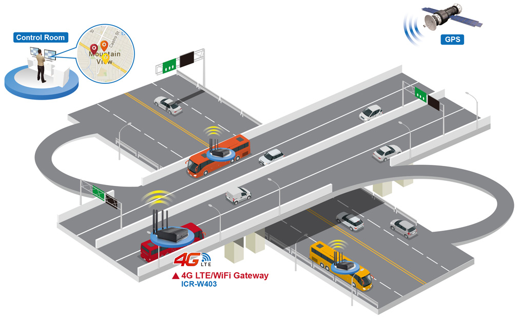 Application of Vehicle Location Tracking System
