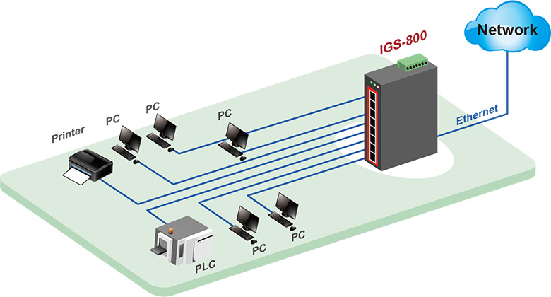 IGS-800 Gigabit Ethernet Switch Transmission