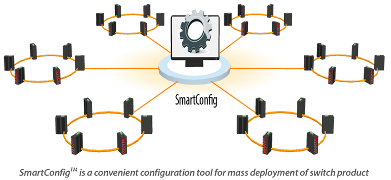 SmartConfig™ is a convenient configuration tool for mass deployment of switch product
