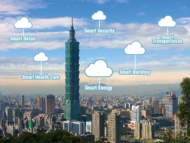 Smart-City-IP-Ethernet-Based-Mobile-Backhaul-Network.jpg